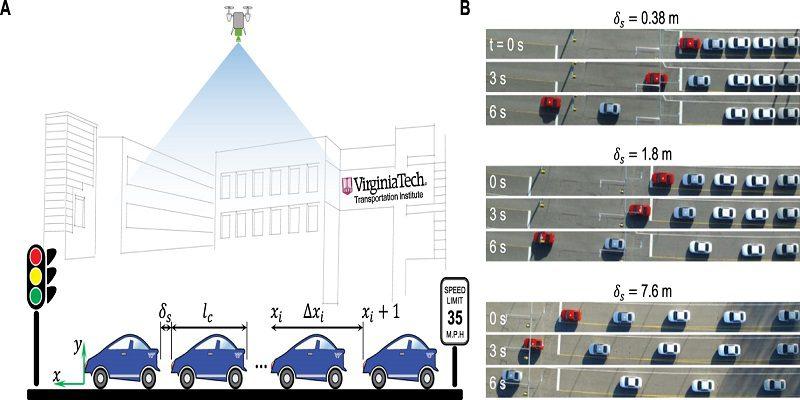 Ciencia: No te pegues al coche de delante en un semáforo, no sirve de nada